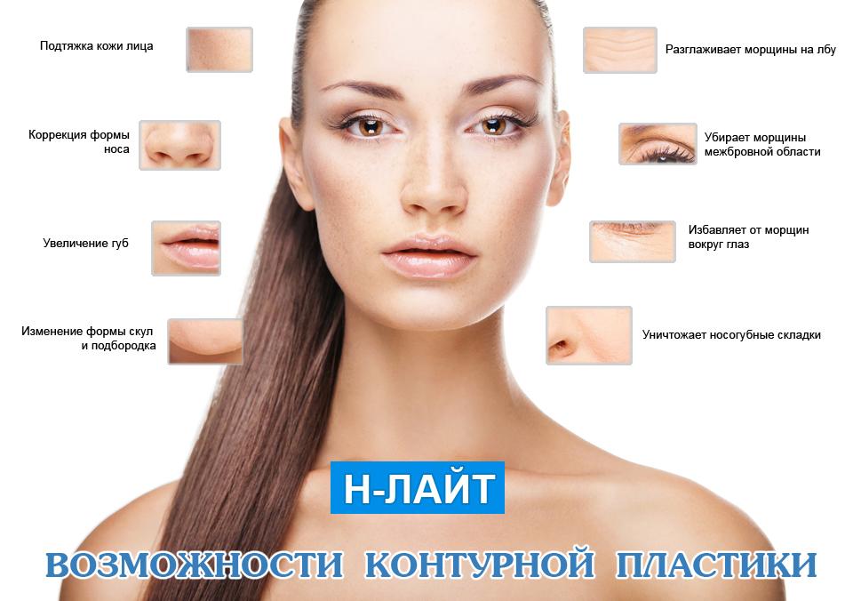 Чем заполняют морщины на лице